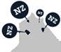 新西兰私立院校的优势
